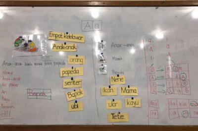 Alfabetiseringscursus | Hapin